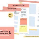 December: Terugblikken & Vooruitkijken (Gratis Werkboek!)